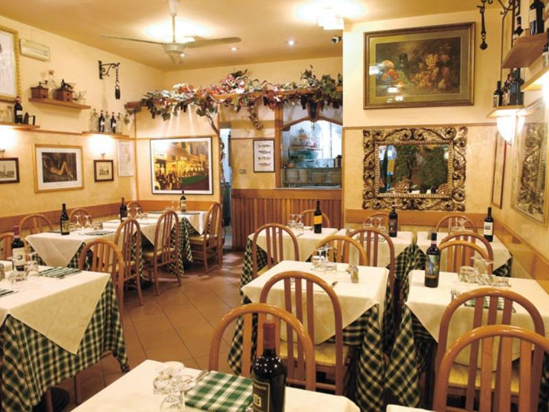 Best Restaurants In Florence Italy